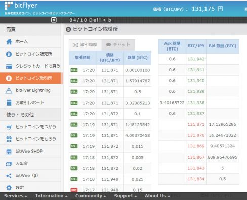 bitFlyer取引所価格