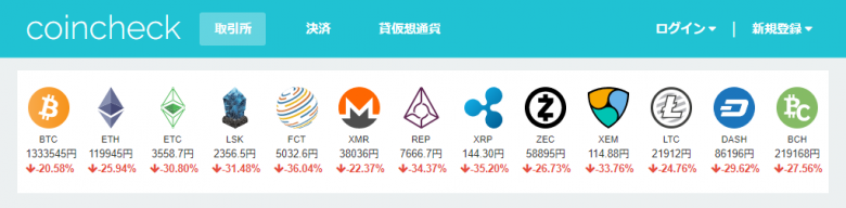 コインチェック2018.1.16仮想通貨市場レート