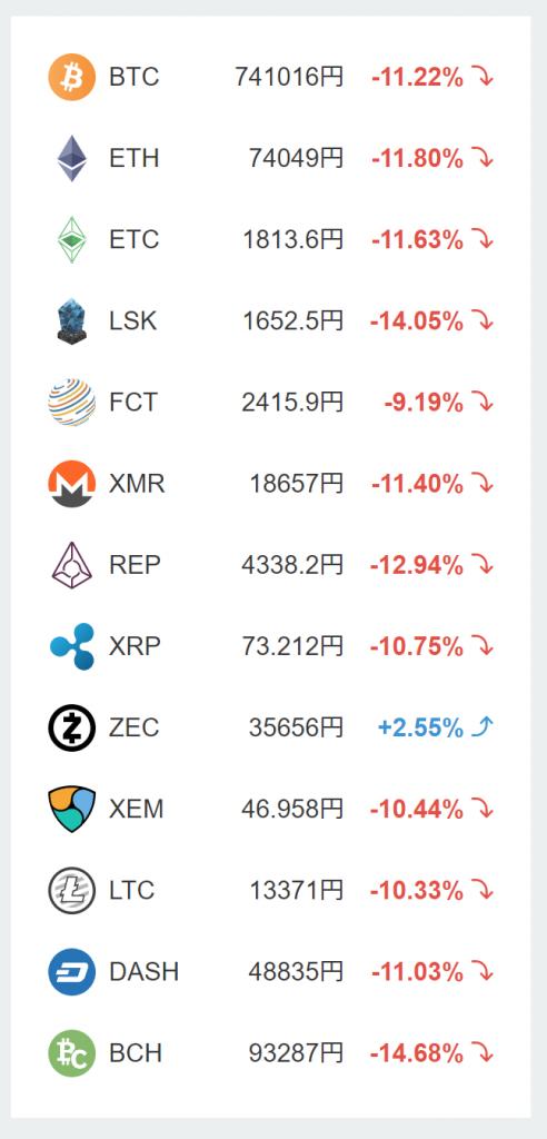 仮想通貨市場2018.2.7